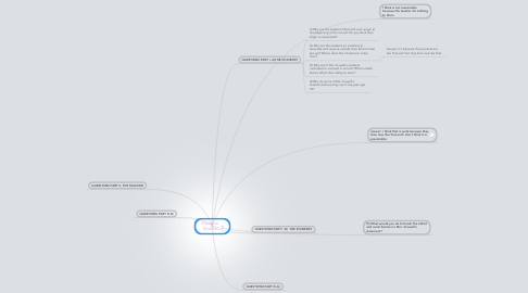 Mind Map: Freedom Writers