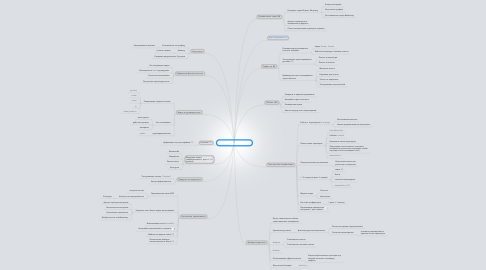 Mind Map: ТРАФИК-МЕНЕДЖМЕНТ