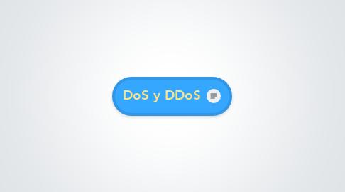Mind Map: DoS y DDoS