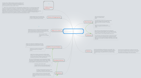 Mind Map: (CHOICE) Problem Statement: Increasing number of obese children in Singapore