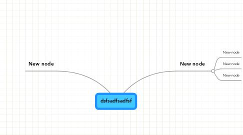 Mind Map: dsfsadfsadfsf