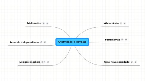 Mind Map: Criatividade e Inovação
