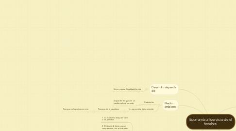 Mind Map: Economía al servicio de el hombre.