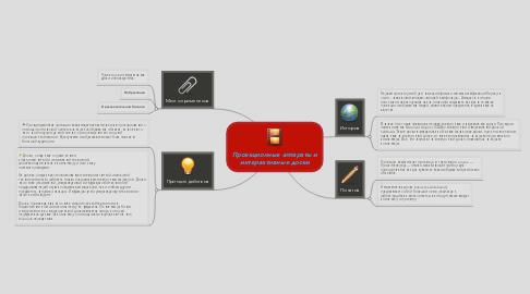 Mind Map: Проекционные аппараты и интерактивные доски