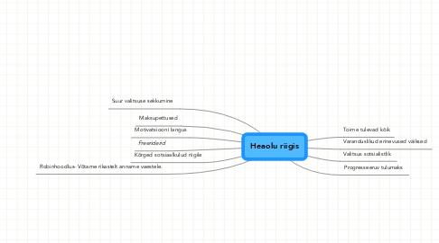 Mind Map: Heaolu riigis