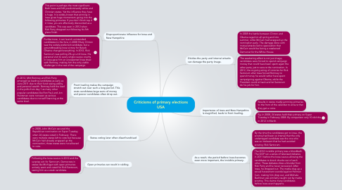 Mind Map: Criticisms of primary elections USA