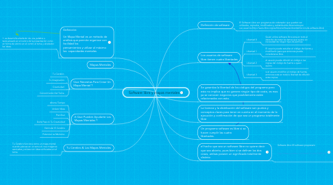 Mind Map: Software libre y mapas mentales