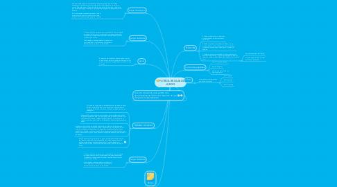 Mind Map: FUTBOL REGLAS DE JUEGO