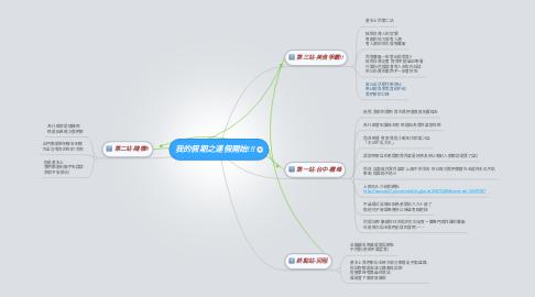 Mind Map: 我的假期之連假開始!!!