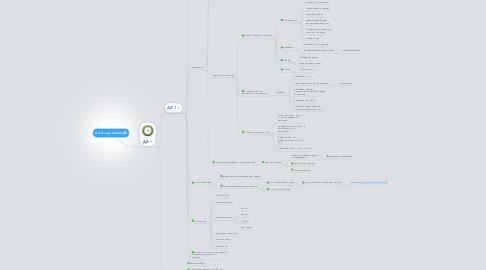 Mind Map: Александр Анохин