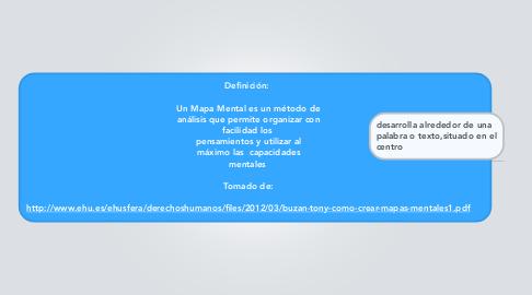 Mind Map: Definición:   Un Mapa Mental es un método de análisis que permite organizar con facilidad los  pensamientos y utilizar al máximo las  capacidades mentales   Tomado de:  http://www.ehu.es/ehusfera/derechoshumanos/files/2012/03/buzan-tony-como-crear-mapas-mentales1.pdf