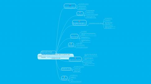 Mind Map: Тема урока: « Действия с положительными и отрицательнымичислами» https://sites.google.com/site/matematikavskole6klass/home/hod-uroka-1- ход урока,     http://www.thinglink.com/scene/309978339278323713- путеводитель урока