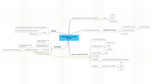 Mind Map: Mind Mapping on the iPhone