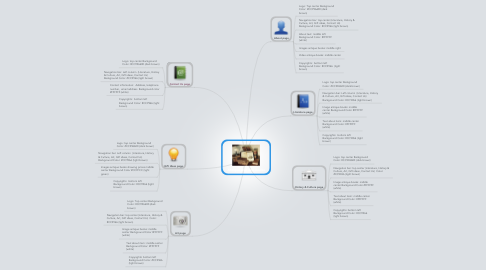 Mind Map: Antique and rare books