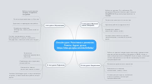Mind Map: Онлайн-урок: Реактивное движение. Ракеты. Адрес урока: https://sites.google.com/site/iktfizika/