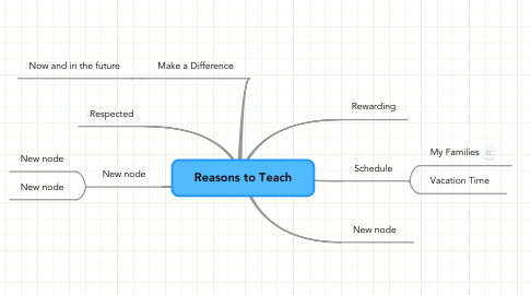 Mind Map: Reasons to Teach