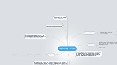 Mind Map: De verlichting 1700-1800