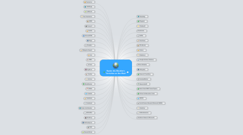 "Mind Map: Nader Ale Ebrahim's ""Activities on the Web"""