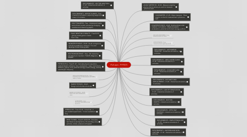Mind Map: iPad apps - PHYSICS