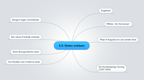 Mind Map: 4.5: Staten ontstaan