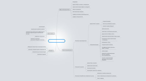 Mind Map: Строительный Эксперт