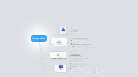 Mind Map: Онлайн урок. Тема: Реактивное движение. Ракета