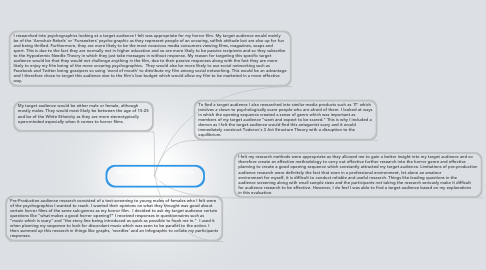 Mind Map: Who would the audience be for your product?