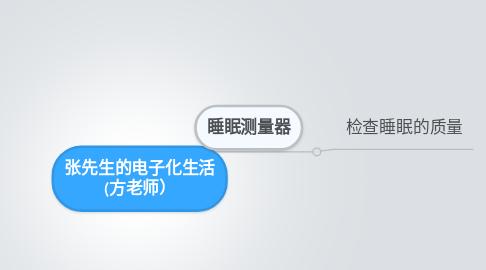 Mind Map: 张先生的电子化生活 (方老师)