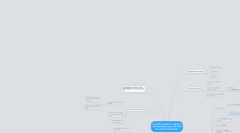 Mind Map: способы раскрутки журнала Life Marketing через YouTube по книге Тажетдинова