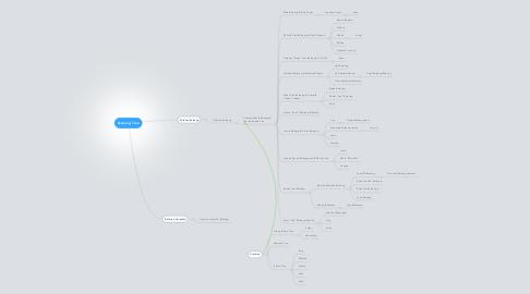 Mind Map: Bulaong Tree