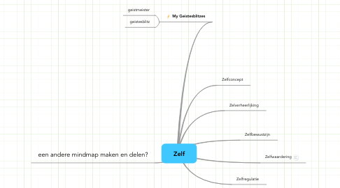 Mind Map: Zelf