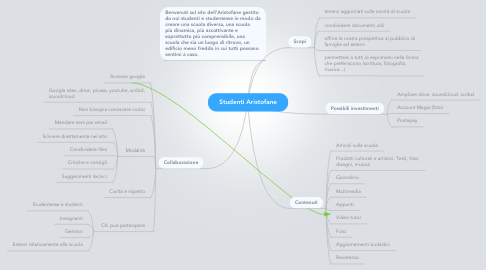Mind Map: Studenti Aristofane