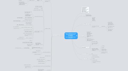 """Mind Map: запуск конференции на тему """"Удаленная работа 2013"""" А. Коцеруба 27-30 апреля крайний срок выполнения 22.04.2013"""