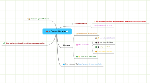 Mind Map: Genero Norteño