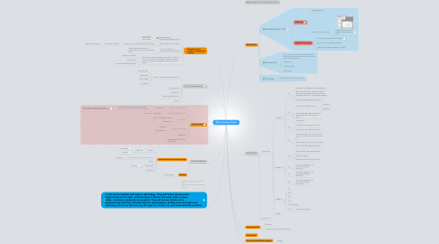 Mind Map: MS Technology Classes