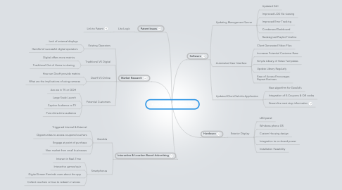 Mind Map: Pica System V2 Feasibility
