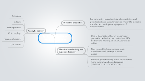 Mind Map: Typical Properties of Perovskite Oxides