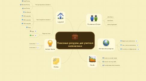 Mind Map: Полезные ресурсы для учителя математики