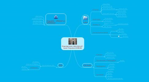 Mind Map: Organigramme Administratif :Lycée Polyvalent DORIAN
