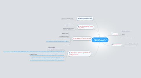 """Mind Map: схема урока в 8 классе """"Галогеноводороды"""""""