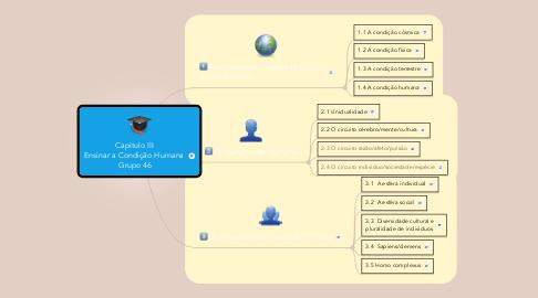 Mind Map: Capítulo III  Ensinar a Condição Humana  Grupo 46