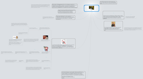 Mind Map: Discurso del Padre Camilo Bernal