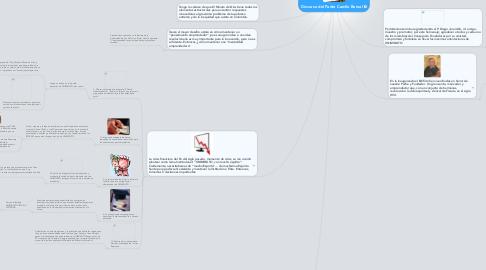 Mind Map: Discurso del Padre Camilo Bernal