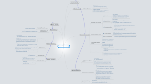 Mind Map: Classroom Observations:  Analysis