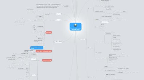 """Mind Map: План обучающего курса """"Идеальный поход"""""""