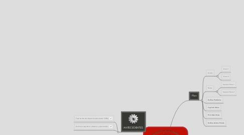 Mind Map: Taxonomía de Bloom
