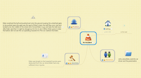 Mind Map: An Accident