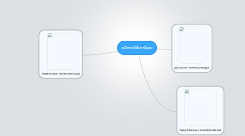Mind Map: композиторы
