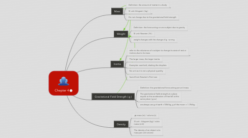 Mind Map: Chepter 4