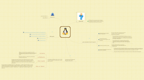 Mind Map: Software Libre